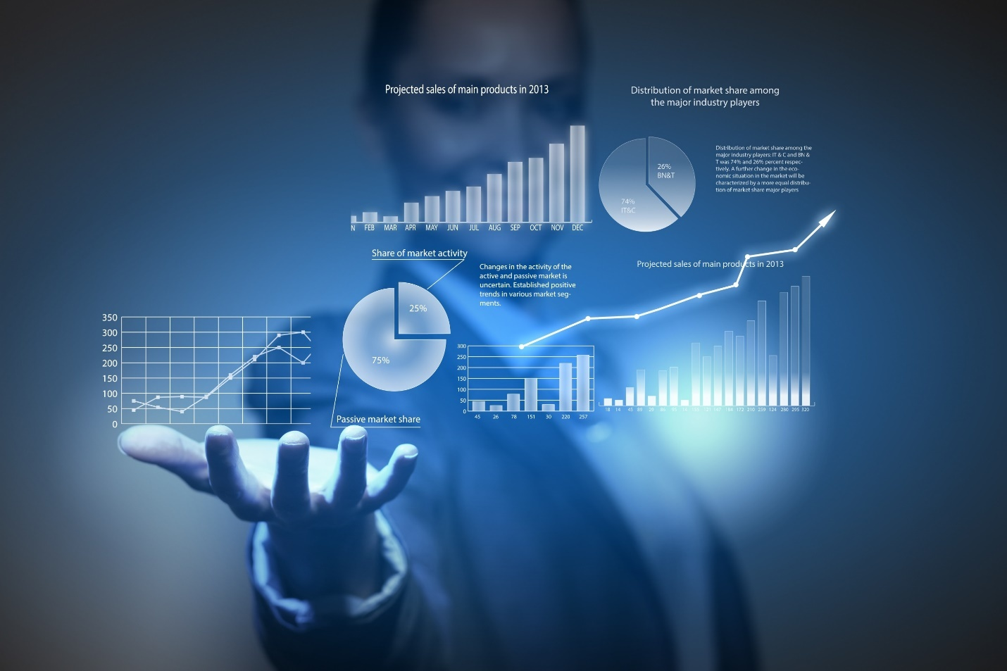Data In B2B telemarketing